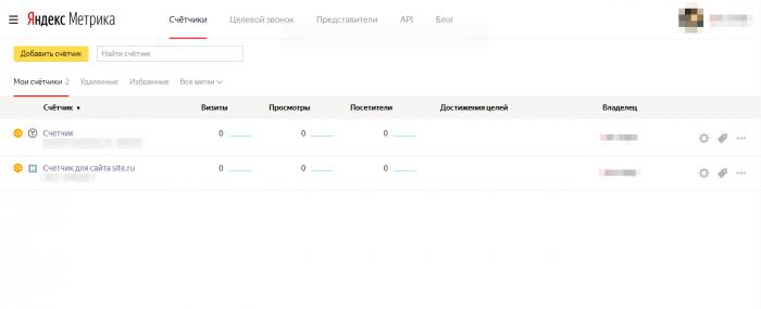 Вкладка со списком счетчиков в Яндекс.Метрике