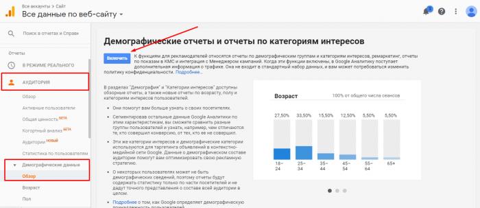 analytics настройка отчетов